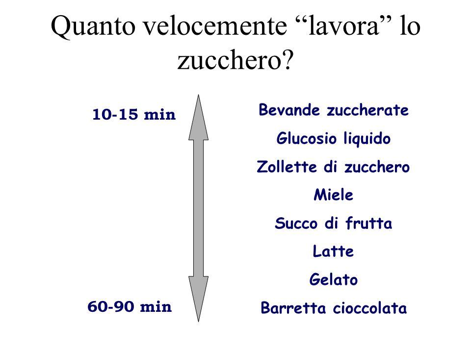 Quanto velocemente lavora lo zucchero