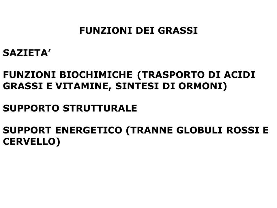 FUNZIONI DEI GRASSI SAZIETA' FUNZIONI BIOCHIMICHE (TRASPORTO DI ACIDI GRASSI E VITAMINE, SINTESI DI ORMONI)