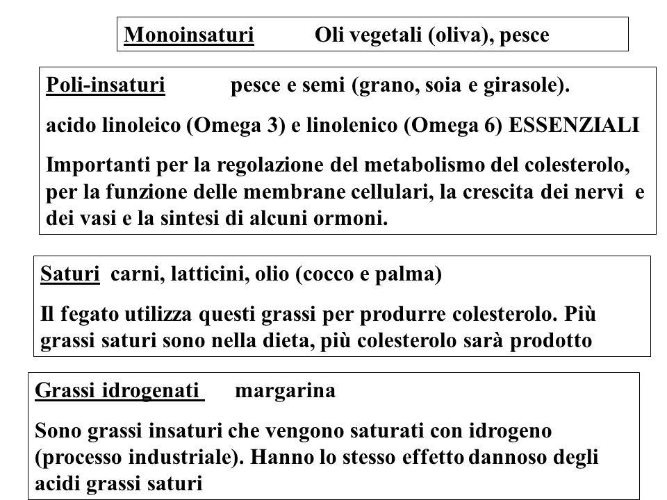 Monoinsaturi Oli vegetali (oliva), pesce