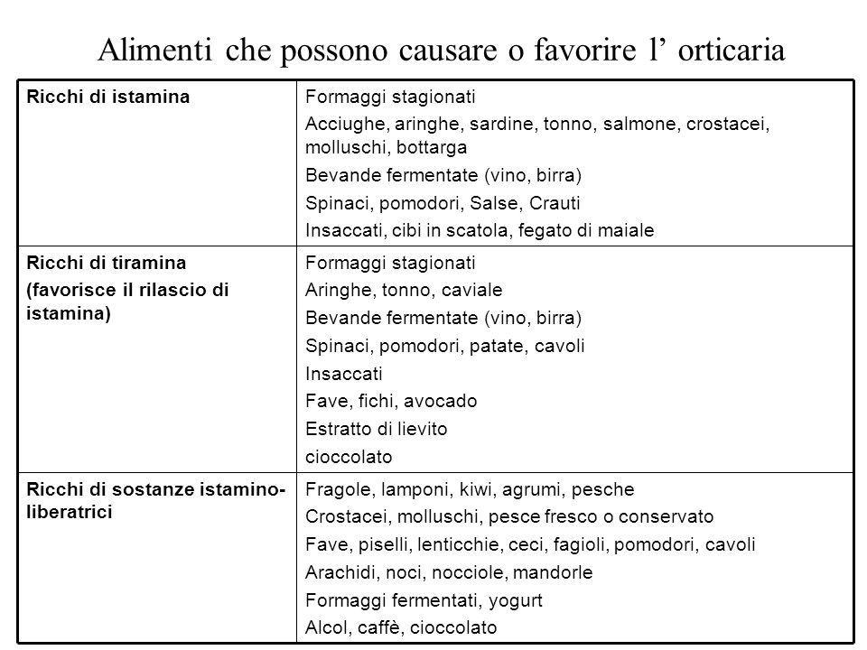 Alimenti che possono causare o favorire l' orticaria