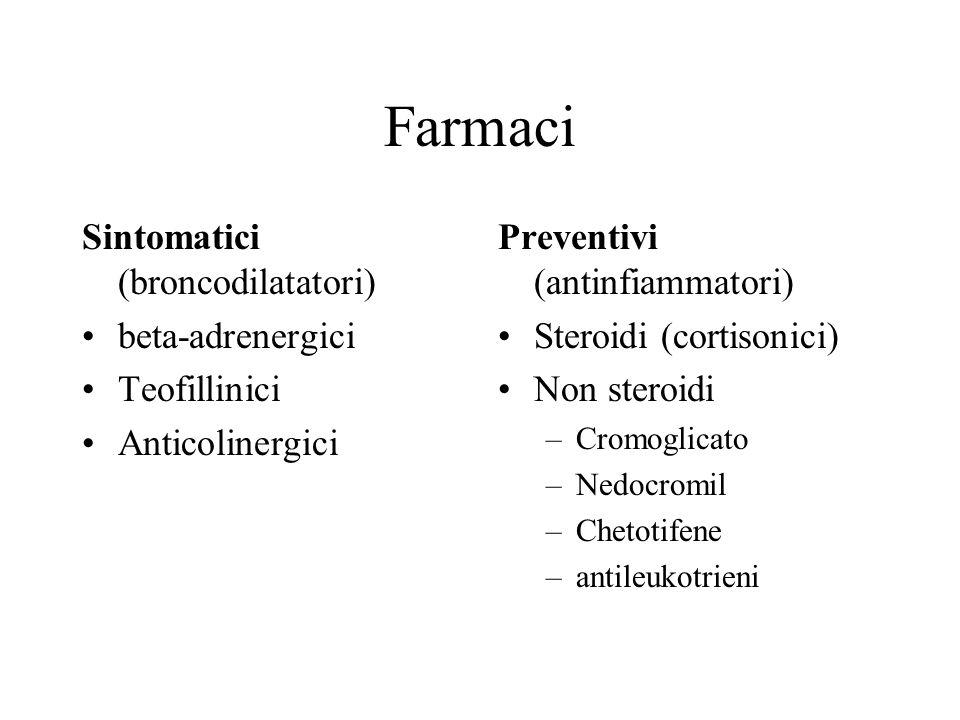 Farmaci Sintomatici (broncodilatatori) beta-adrenergici Teofillinici