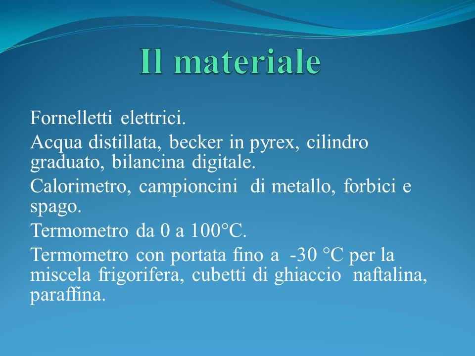 Il materiale Fornelletti elettrici.
