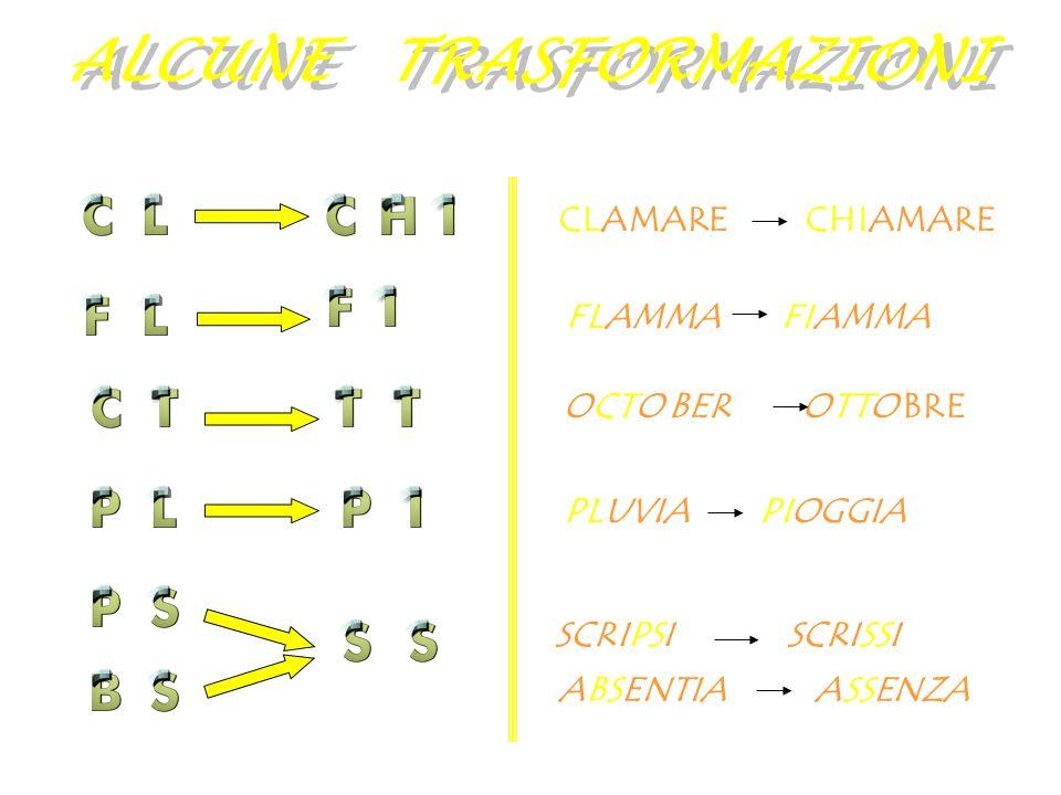 ALCUNE TRASFORMAZIONI