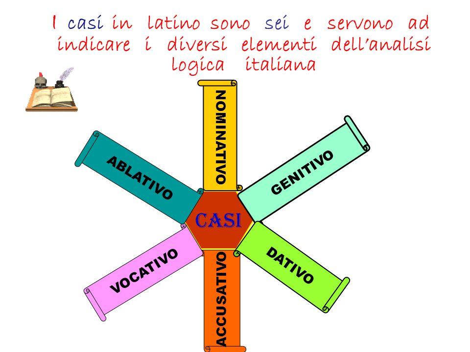 I casi in latino sono sei e servono ad indicare i diversi elementi dell'analisi logica italiana