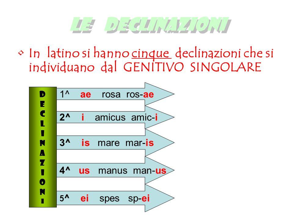 LE DECLINAZIONI In latino si hanno cinque declinazioni che si individuano dal GENITIVO SINGOLARE.