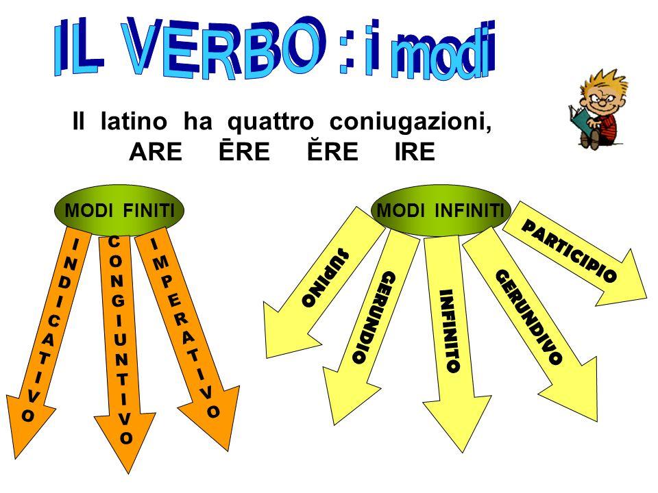 Il latino ha quattro coniugazioni, ARE ĒRE ĔRE IRE