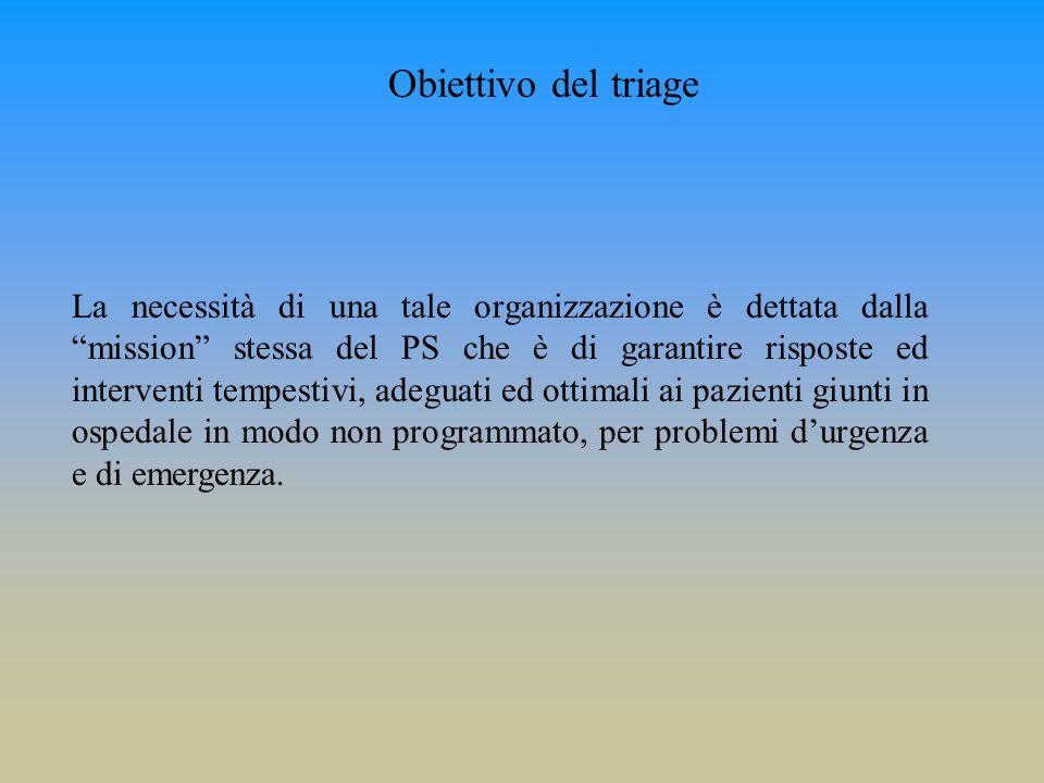Obiettivo del triage