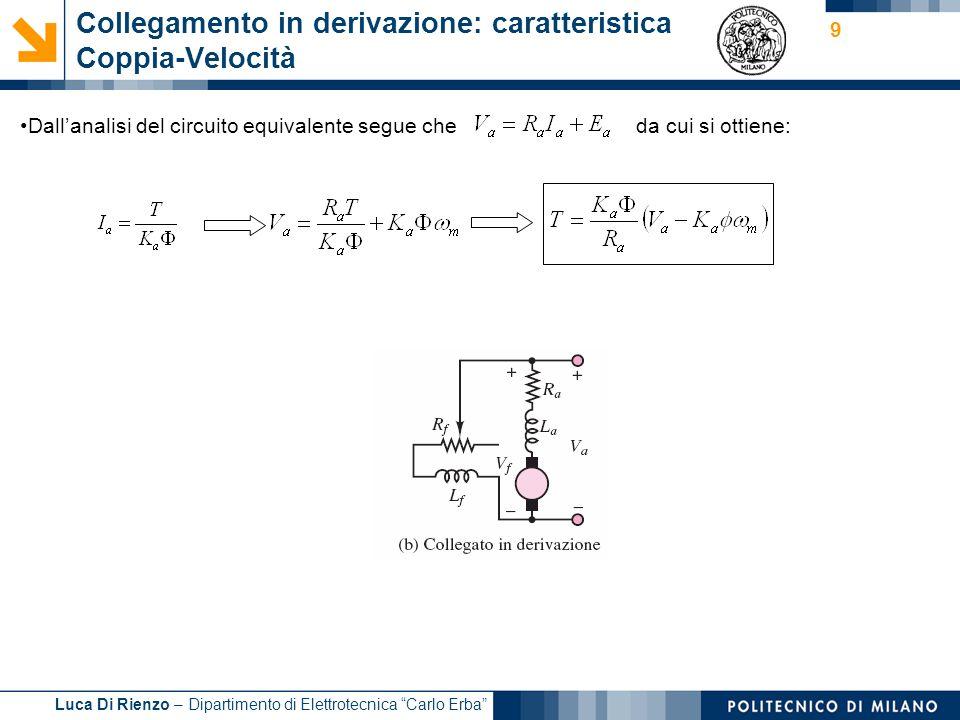 Collegamento in derivazione: caratteristica Coppia-Velocità