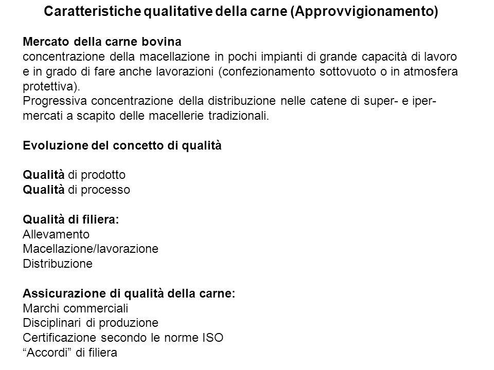 Caratteristiche qualitative della carne (Approvvigionamento)
