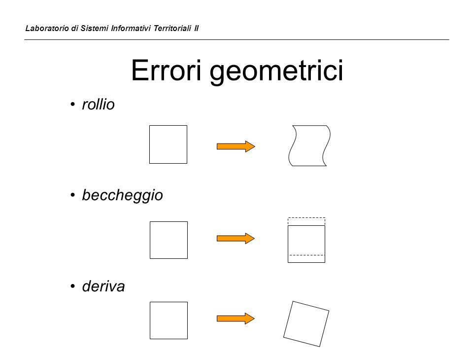 Errori geometrici rollio beccheggio deriva