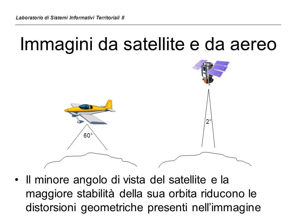 Immagini da satellite e da aereo