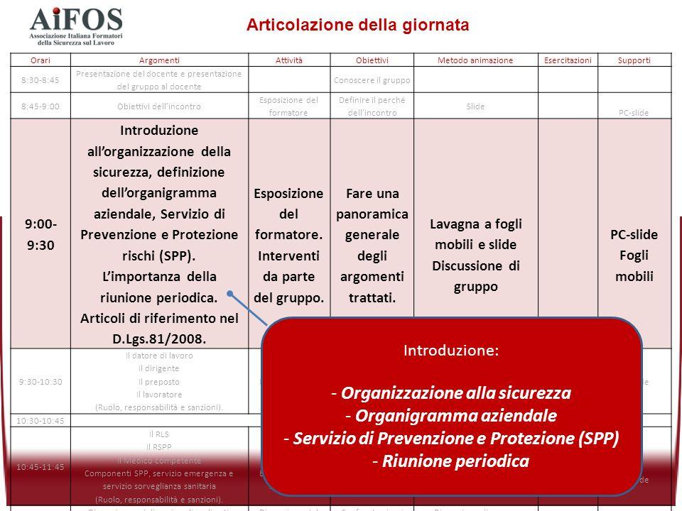 Organizzazione alla sicurezza Organigramma aziendale