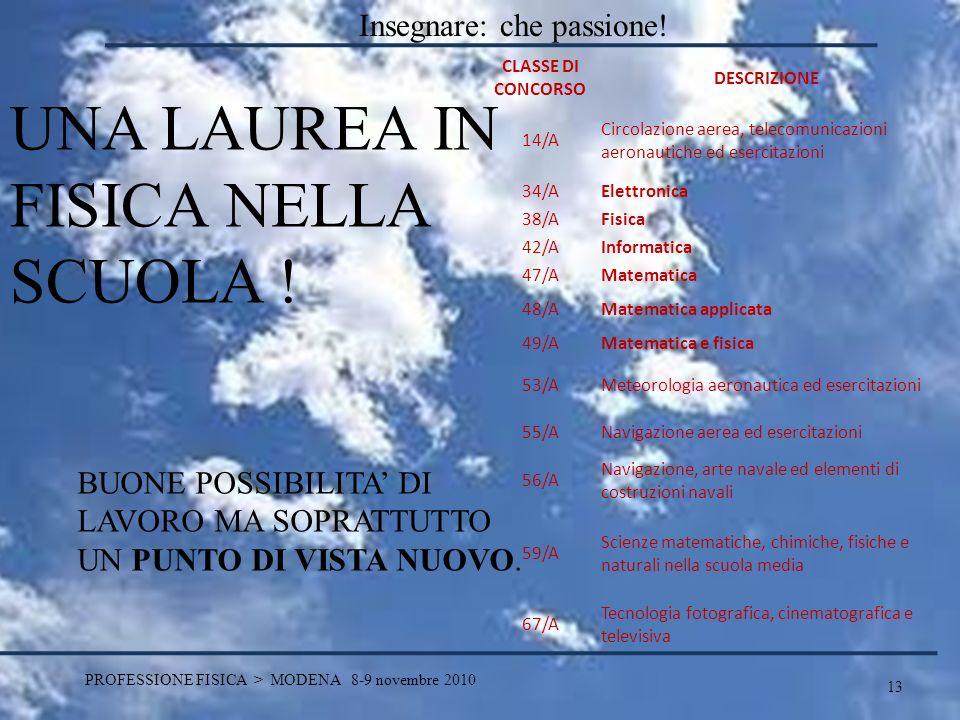 PROFESSIONE FISICA 8_9 NOVEMBRE 2010