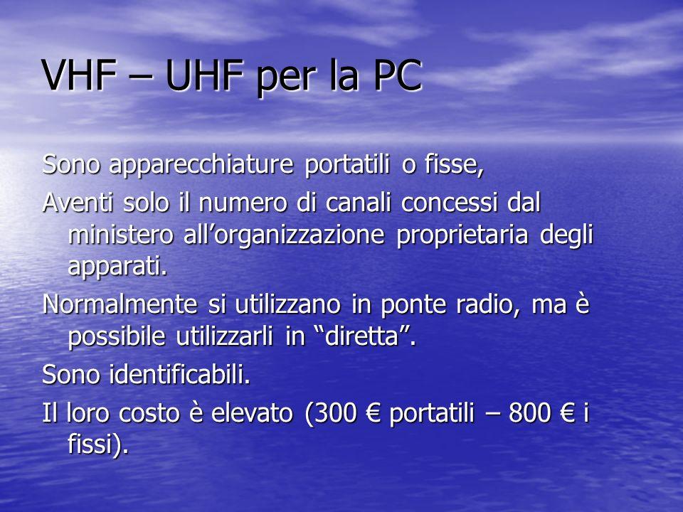 VHF – UHF per la PC Sono apparecchiature portatili o fisse,
