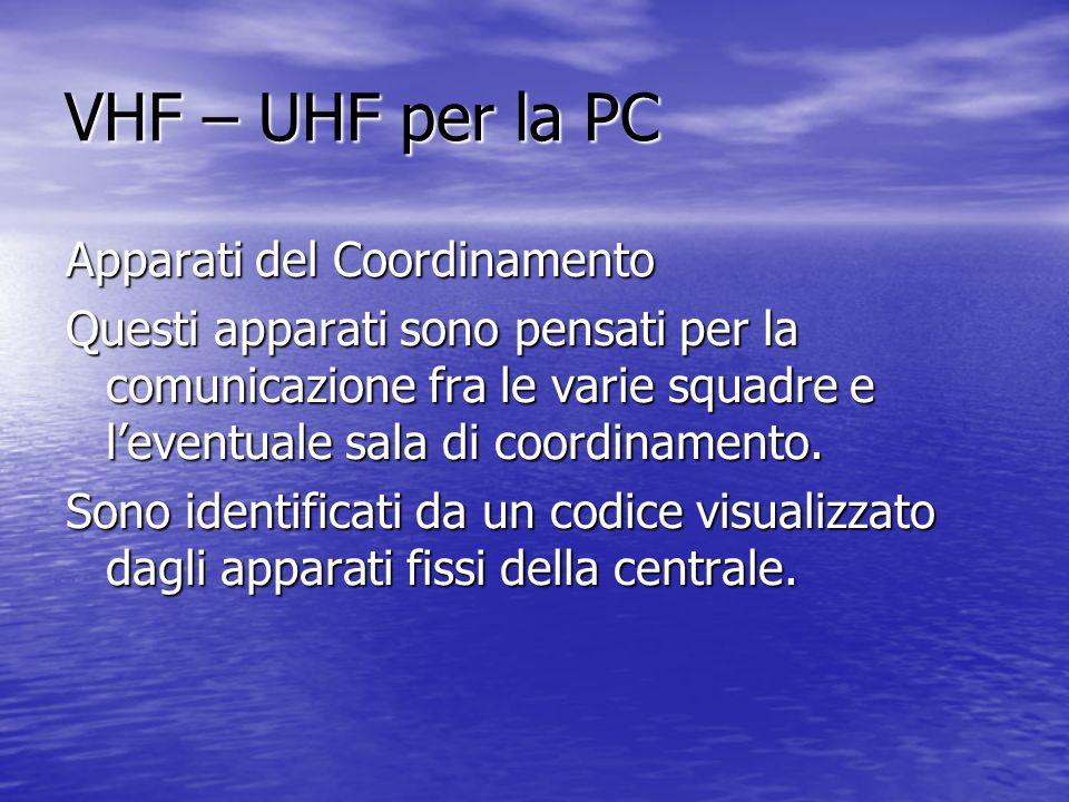 VHF – UHF per la PC Apparati del Coordinamento