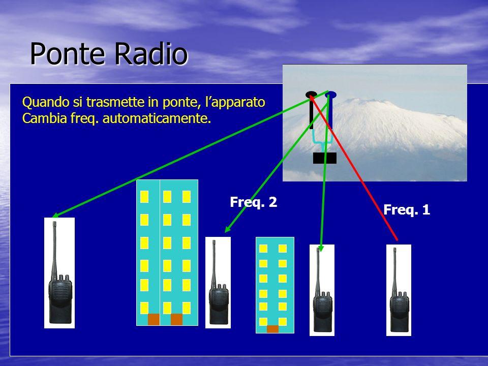 Ponte Radio Quando si trasmette in ponte, l'apparato