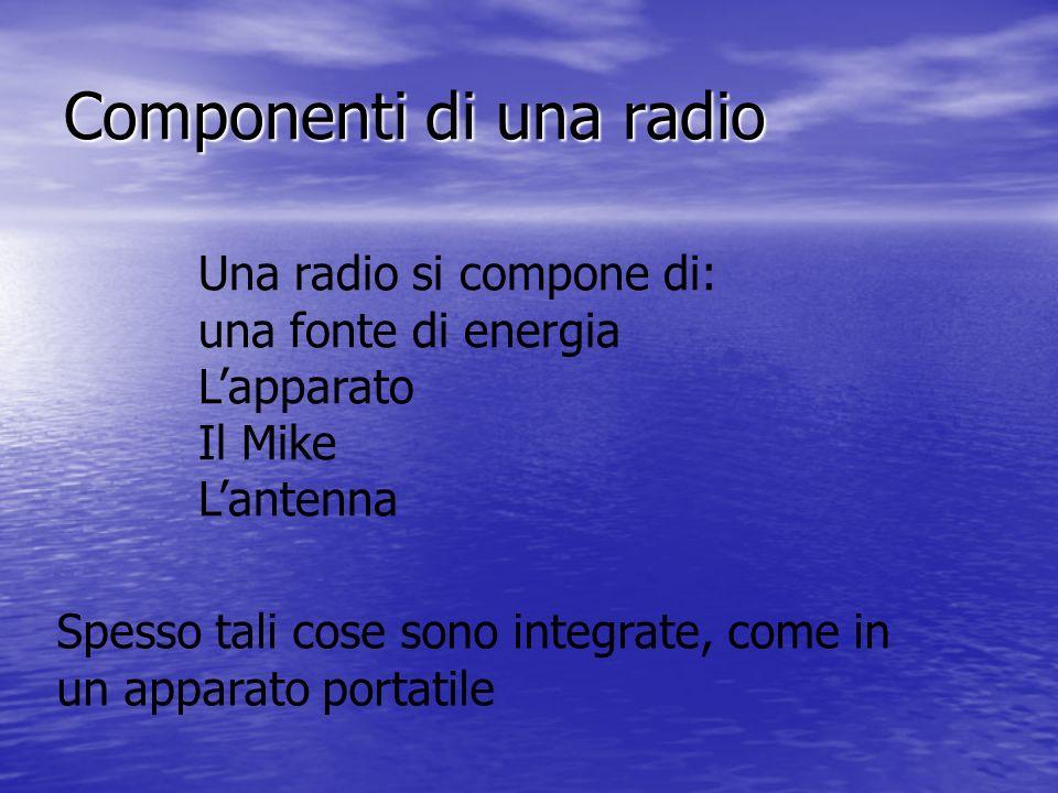 Componenti di una radio