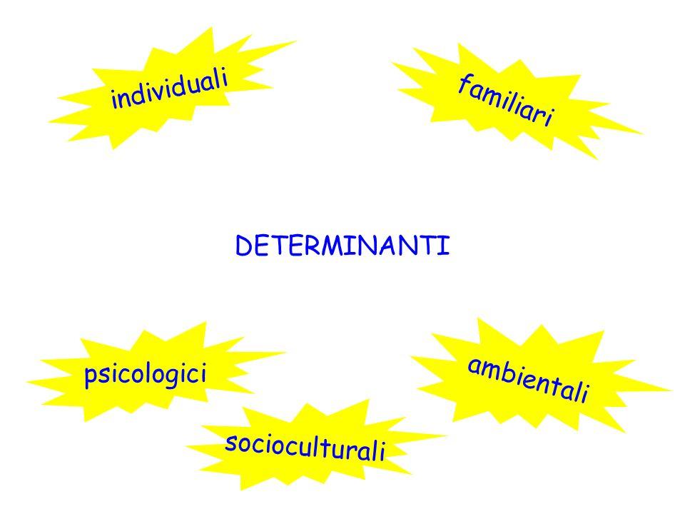 individuali familiari DETERMINANTI ambientali psicologici socioculturali