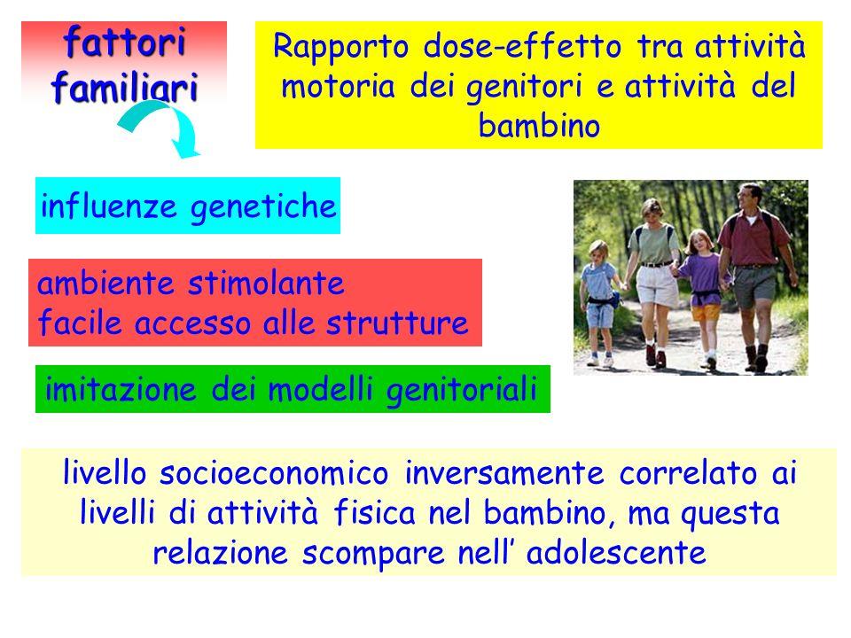 fattori familiari Rapporto dose-effetto tra attività motoria dei genitori e attività del bambino. influenze genetiche.