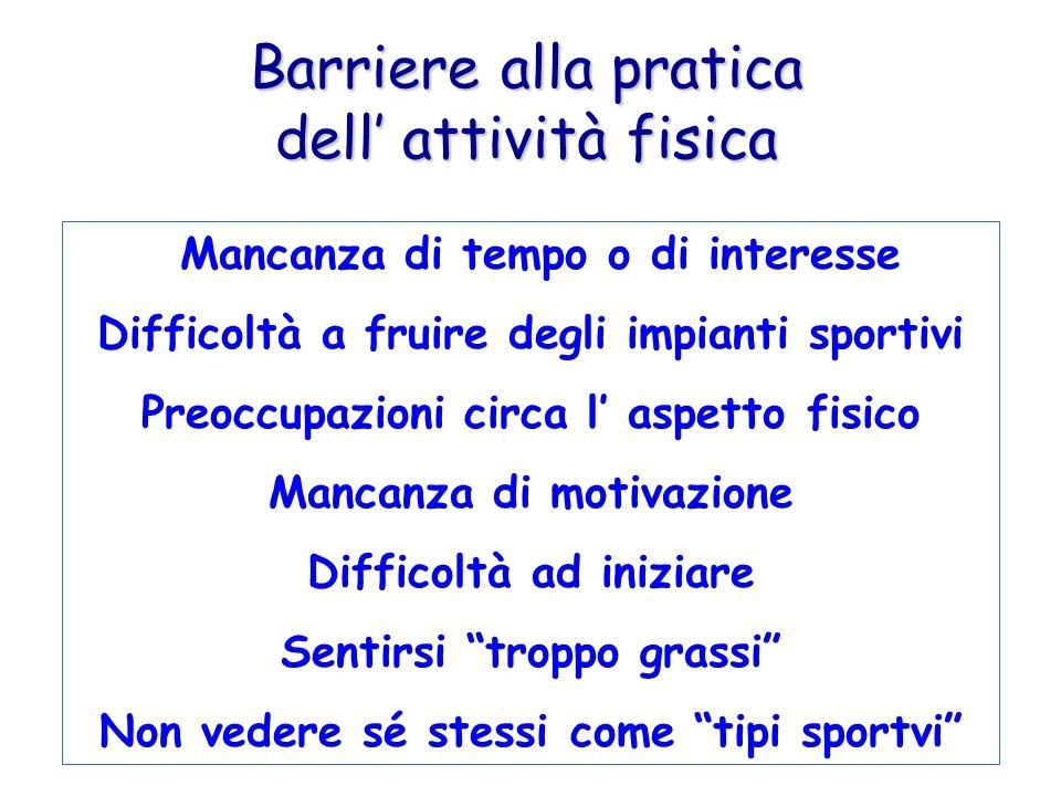 Barriere alla pratica dell' attività fisica