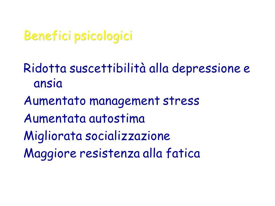 Benefici psicologici Ridotta suscettibilità alla depressione e ansia. Aumentato management stress.