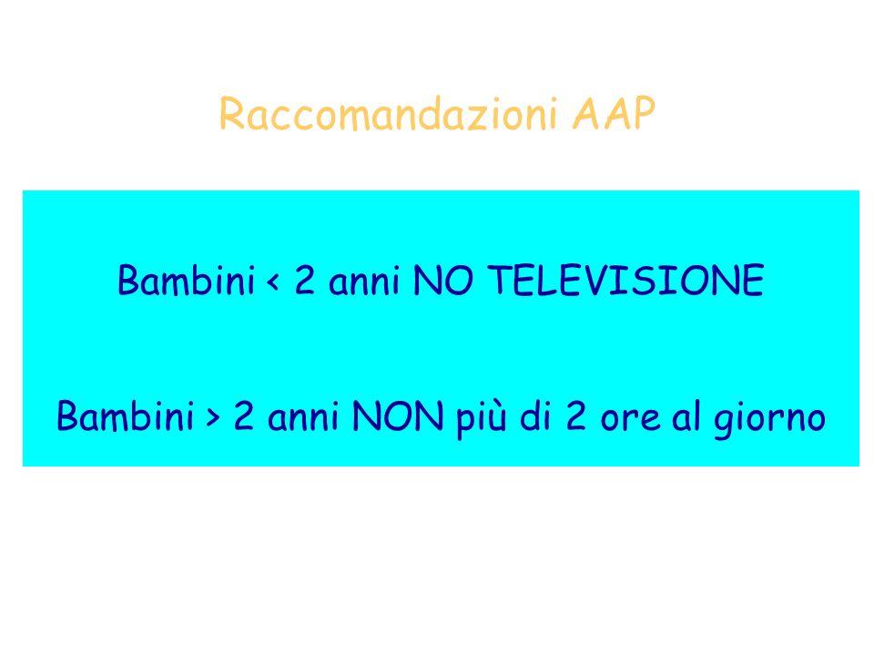 Raccomandazioni AAP Bambini < 2 anni NO TELEVISIONE