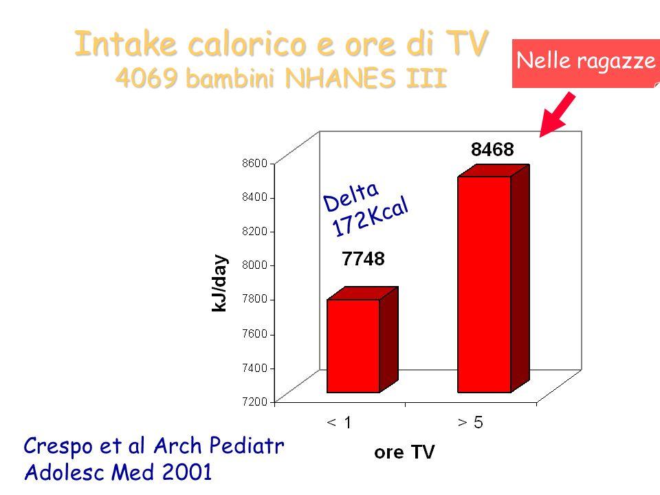 Intake calorico e ore di TV 4069 bambini NHANES III
