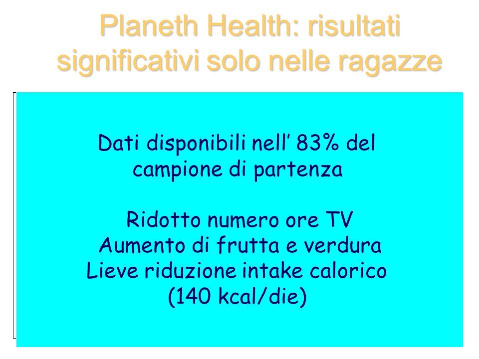 Planeth Health: risultati significativi solo nelle ragazze