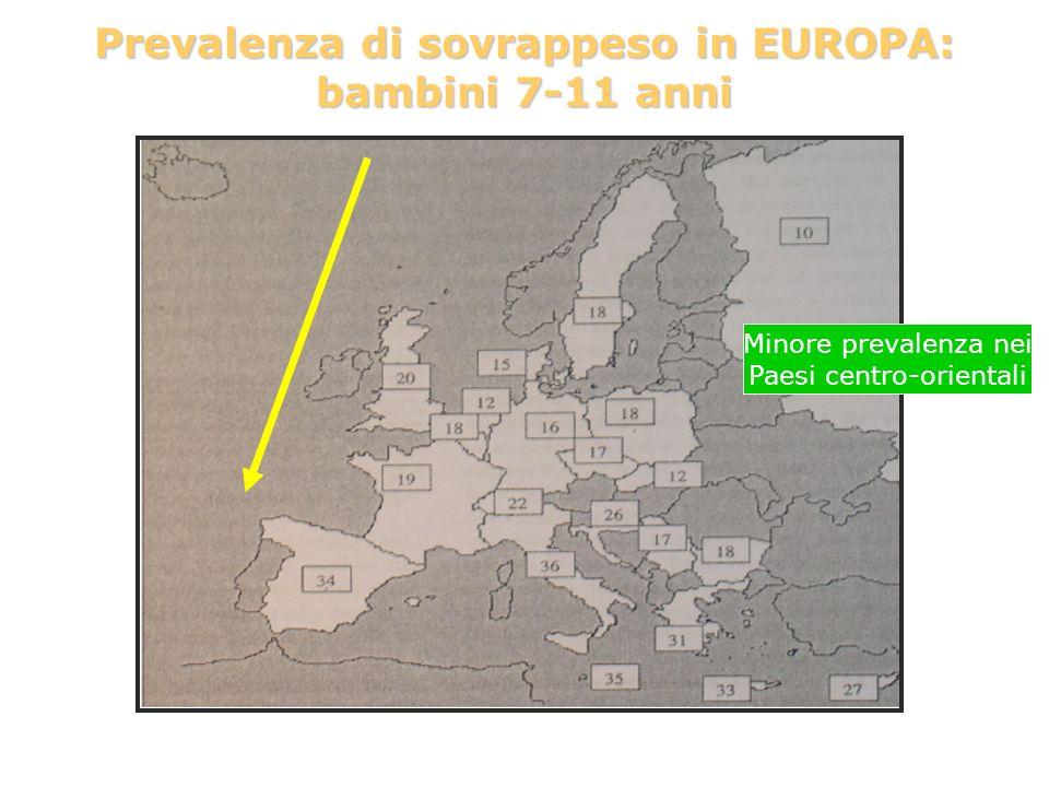 Prevalenza di sovrappeso in EUROPA: bambini 7-11 anni