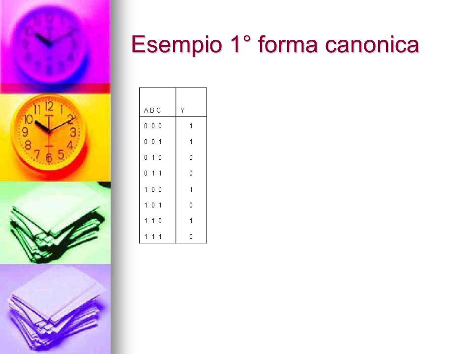 Esempio 1° forma canonica