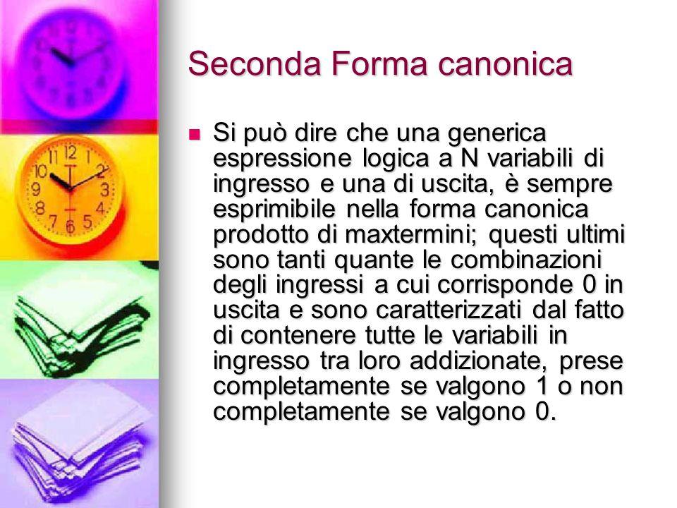 Seconda Forma canonica