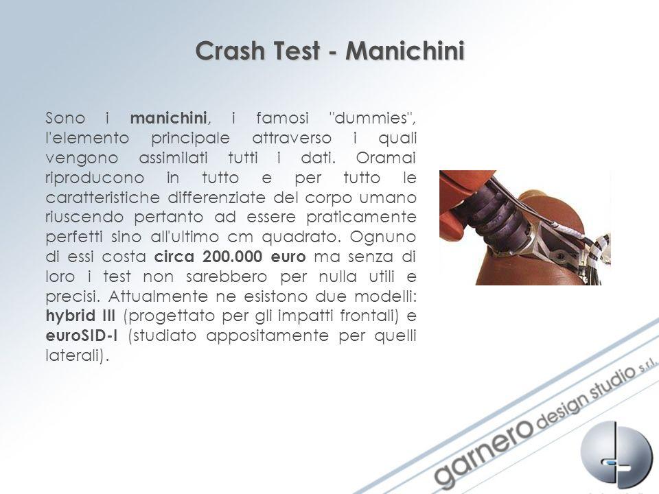 Crash Test - Manichini