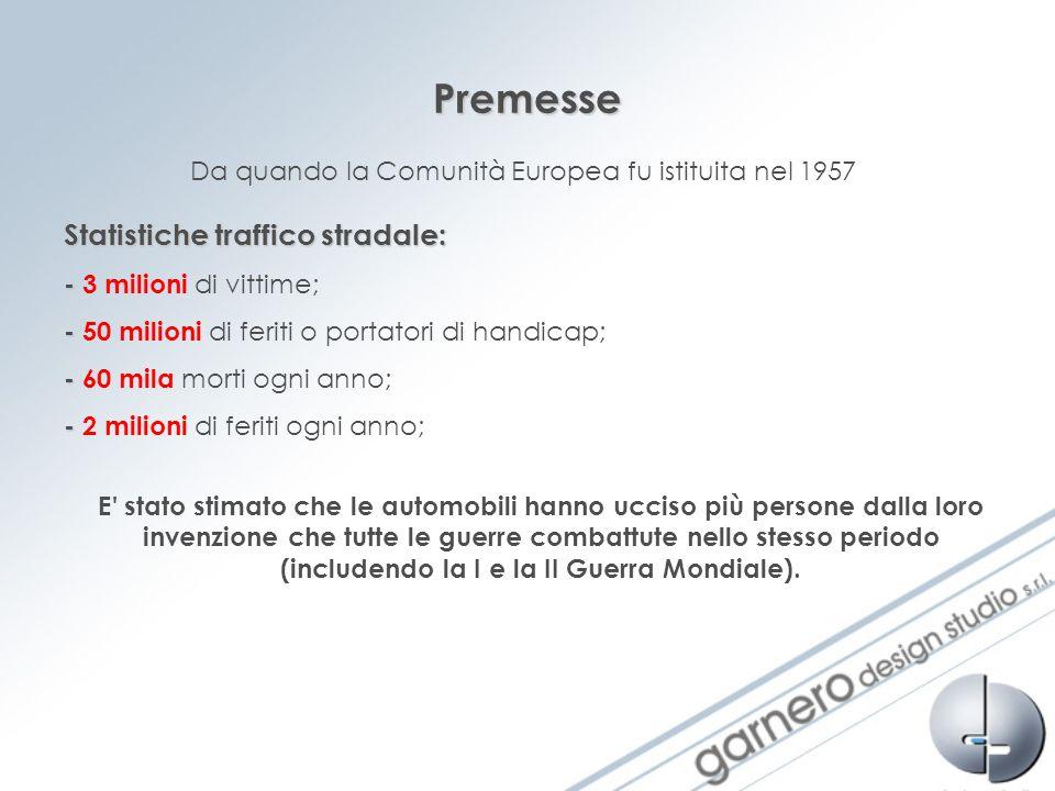 Da quando la Comunità Europea fu istituita nel 1957
