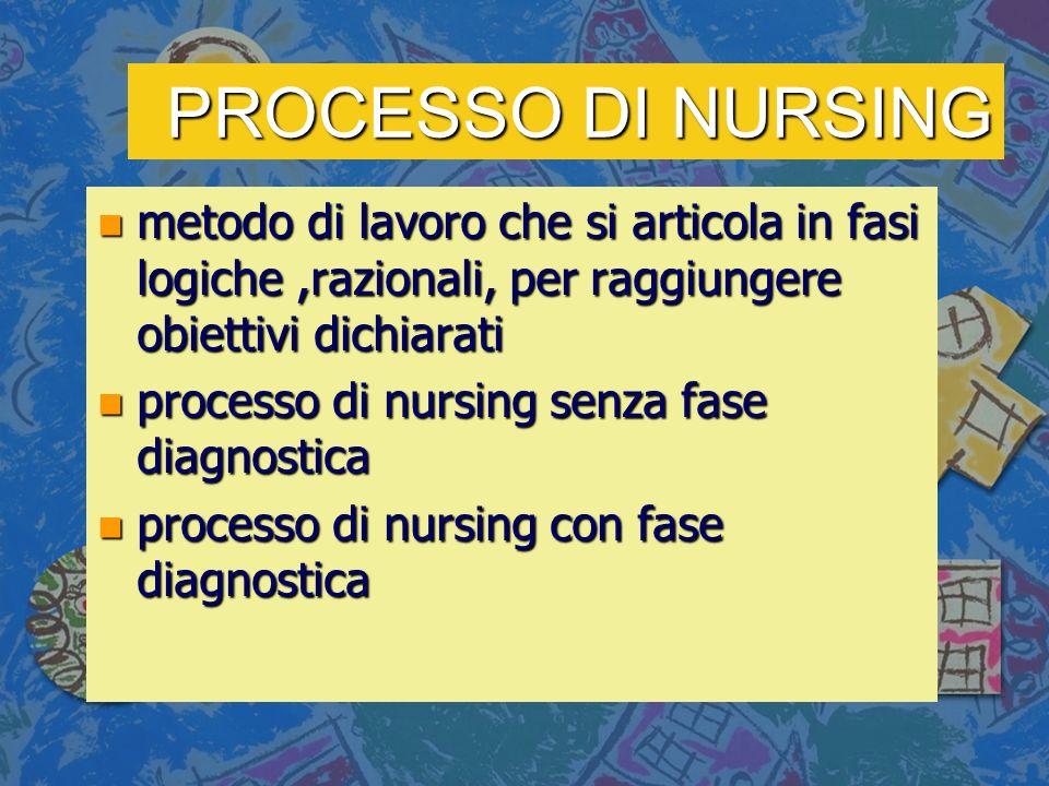 PROCESSO DI NURSING metodo di lavoro che si articola in fasi logiche ,razionali, per raggiungere obiettivi dichiarati.