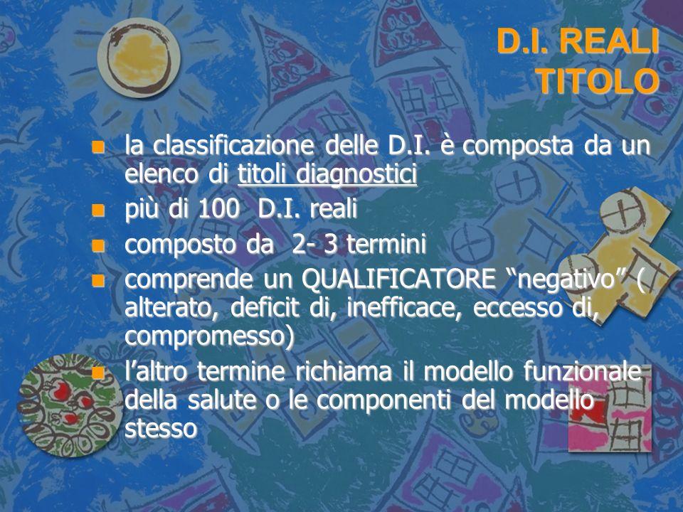 D.I. REALI TITOLO la classificazione delle D.I. è composta da un elenco di titoli diagnostici. più di 100 D.I. reali.