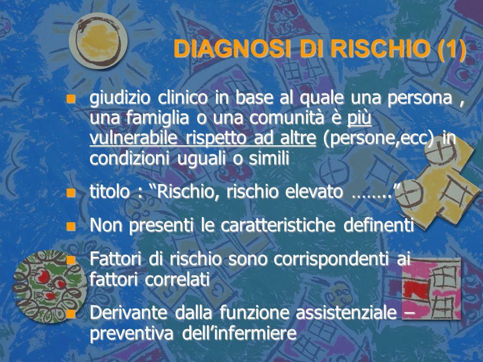 DIAGNOSI DI RISCHIO (1)