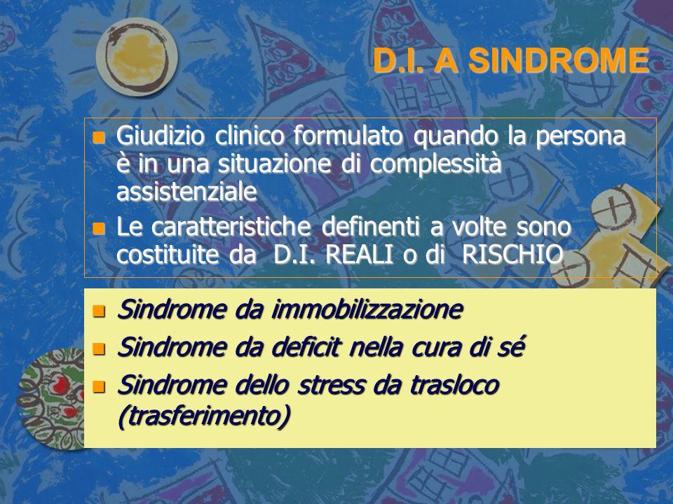 D.I. A SINDROME Giudizio clinico formulato quando la persona è in una situazione di complessità assistenziale.