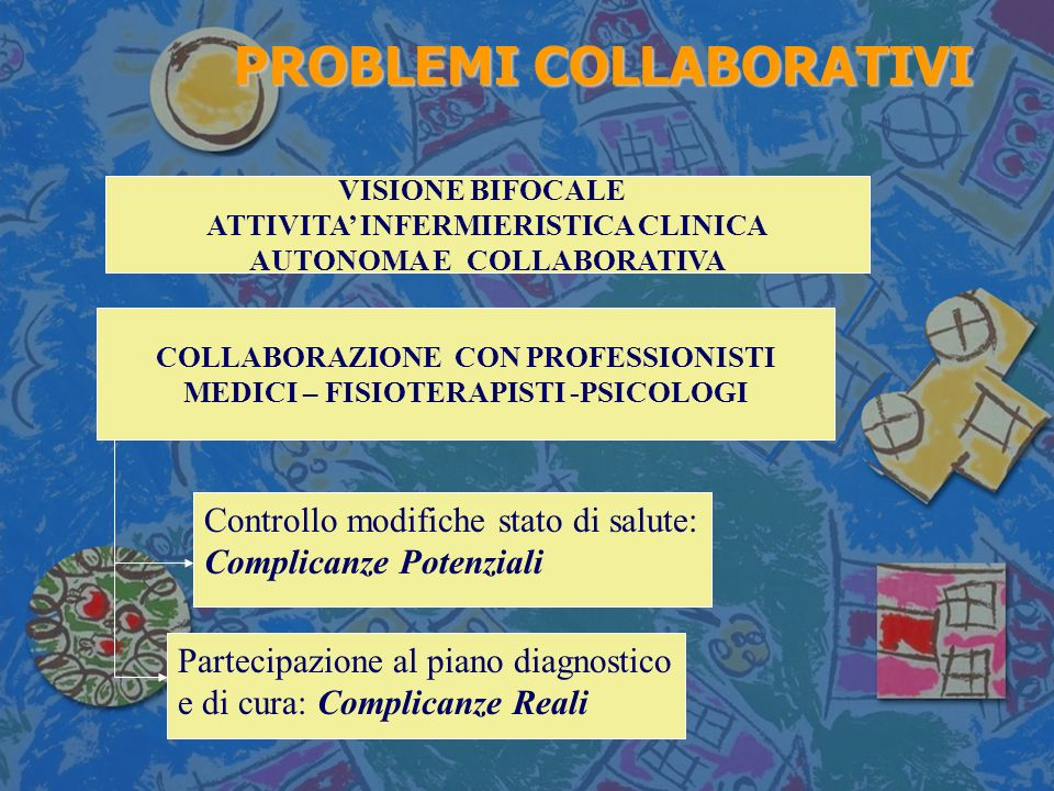 PROBLEMI COLLABORATIVI