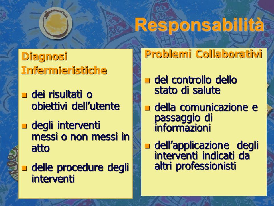 Responsabilità Diagnosi Problemi Collaborativi Infermieristiche