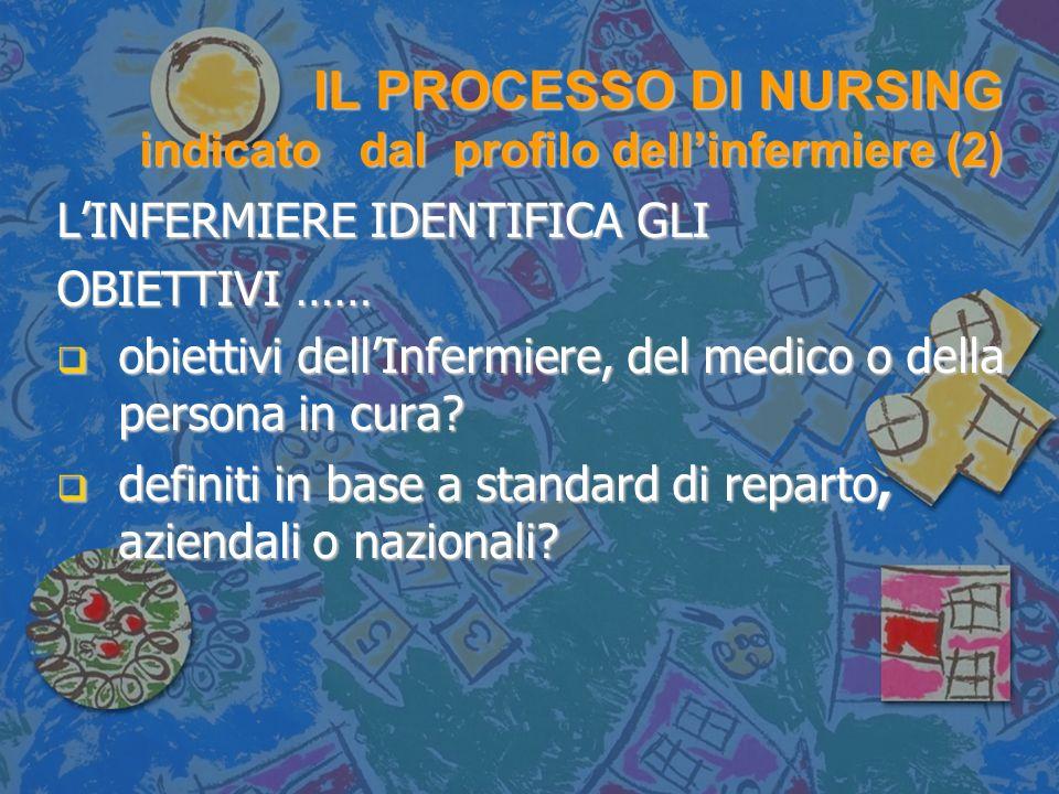IL PROCESSO DI NURSING indicato dal profilo dell'infermiere (2)