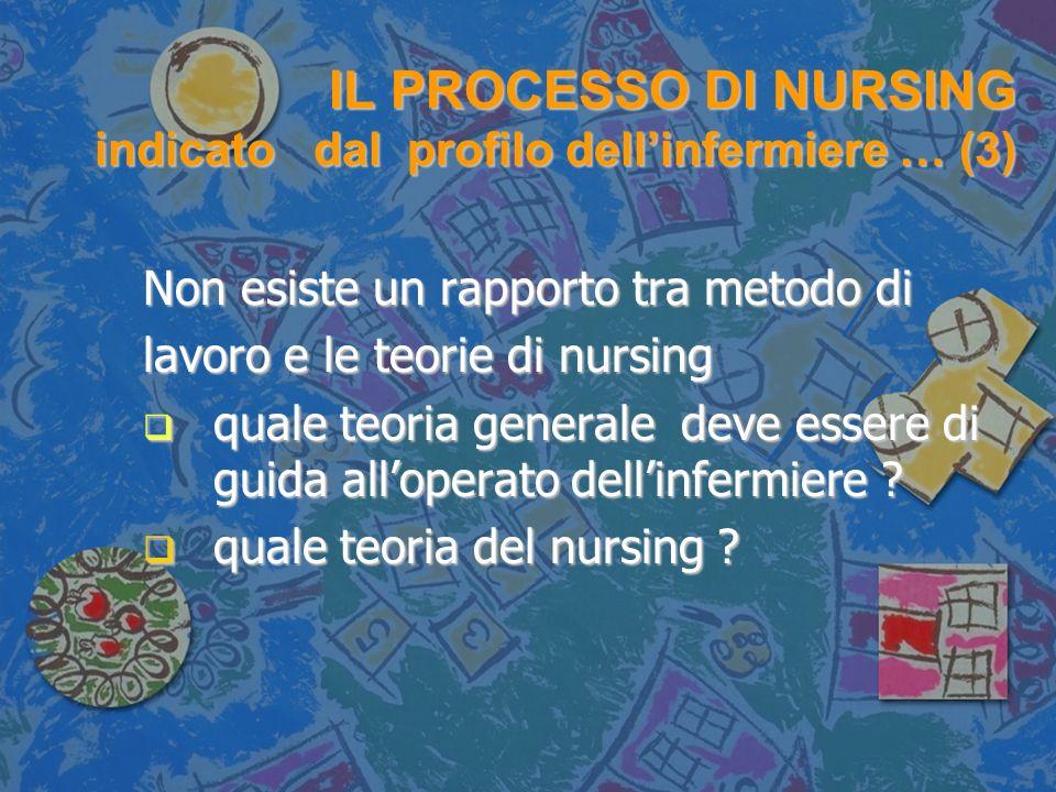 IL PROCESSO DI NURSING indicato dal profilo dell'infermiere … (3)