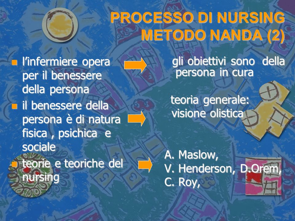 PROCESSO DI NURSING METODO NANDA (2)