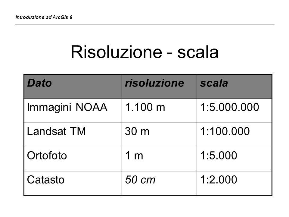 Risoluzione - scala Dato risoluzione scala Immagini NOAA 1.100 m