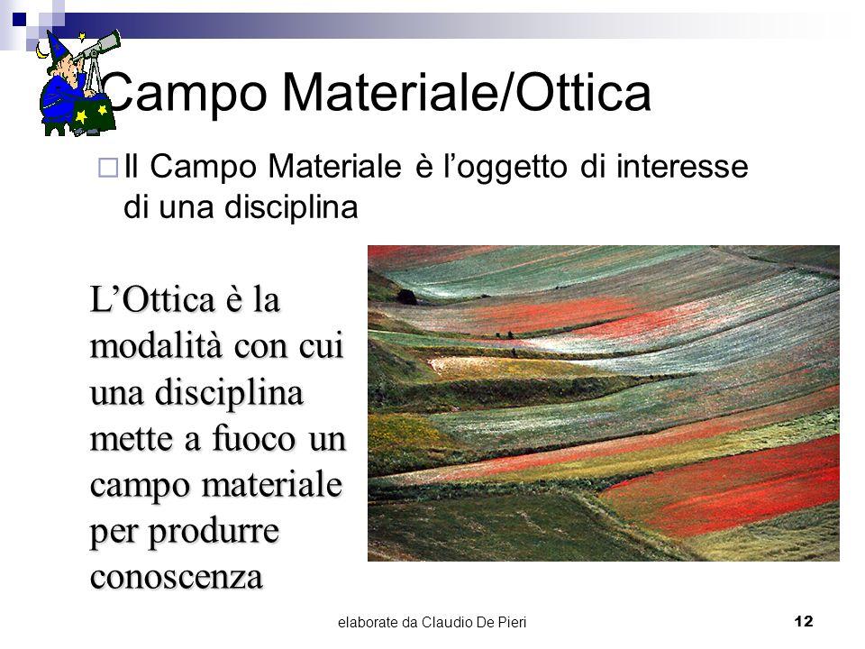 Campo Materiale/Ottica