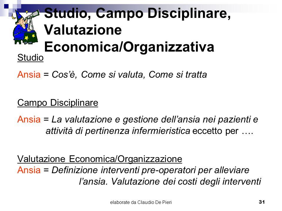 Studio, Campo Disciplinare, Valutazione Economica/Organizzativa