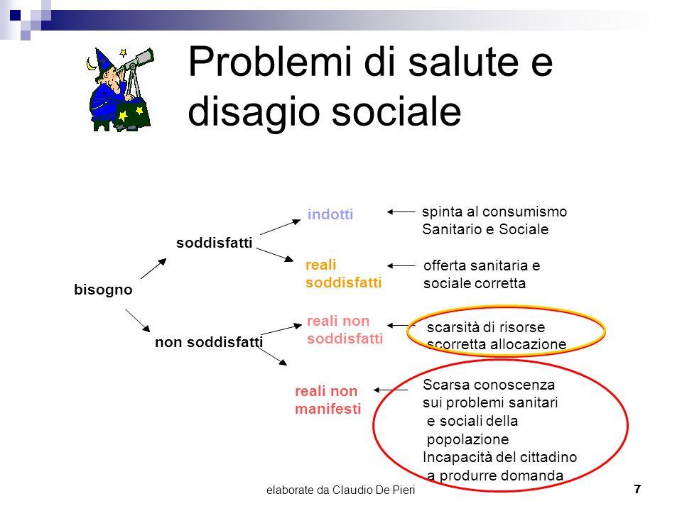 Problemi di salute e disagio sociale