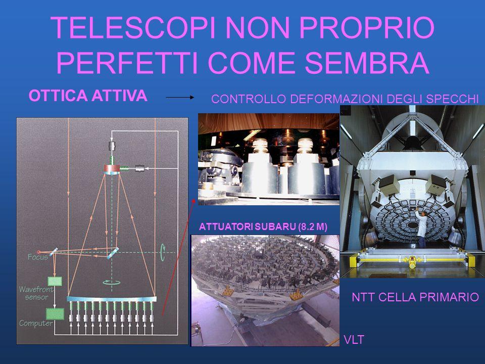 TELESCOPI NON PROPRIO PERFETTI COME SEMBRA