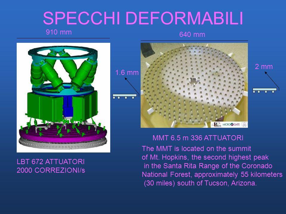 SPECCHI DEFORMABILI 910 mm 640 mm 2 mm 1.6 mm MMT 6.5 m 336 ATTUATORI