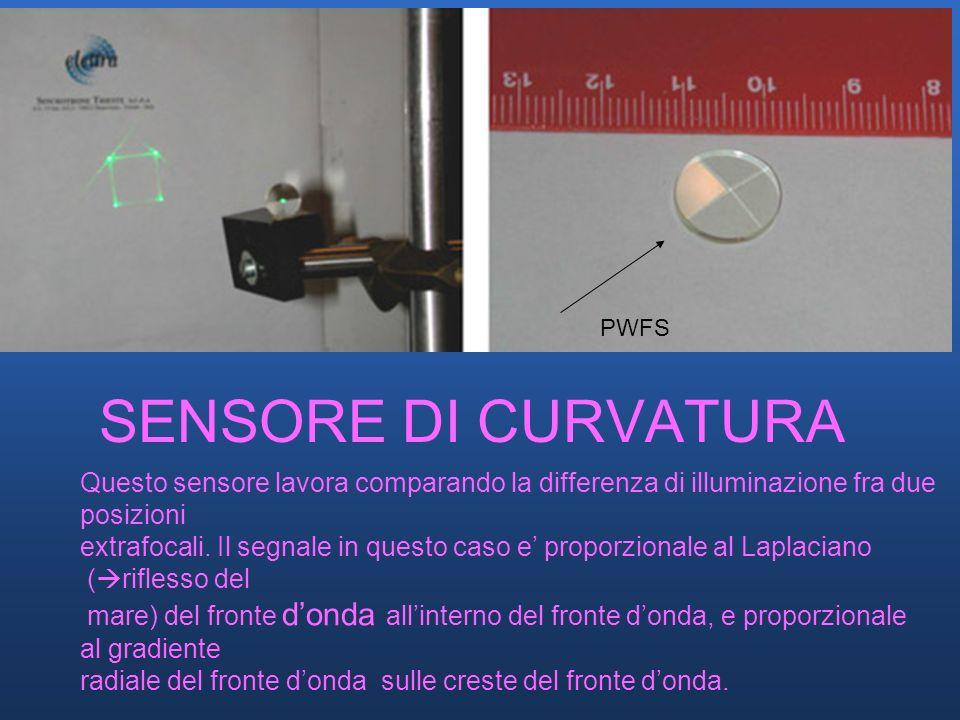 PWFSSENSORE DI CURVATURA. Questo sensore lavora comparando la differenza di illuminazione fra due. posizioni.