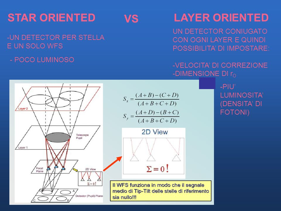 STAR ORIENTED VS LAYER ORIENTED UN DETECTOR CONIUGATO